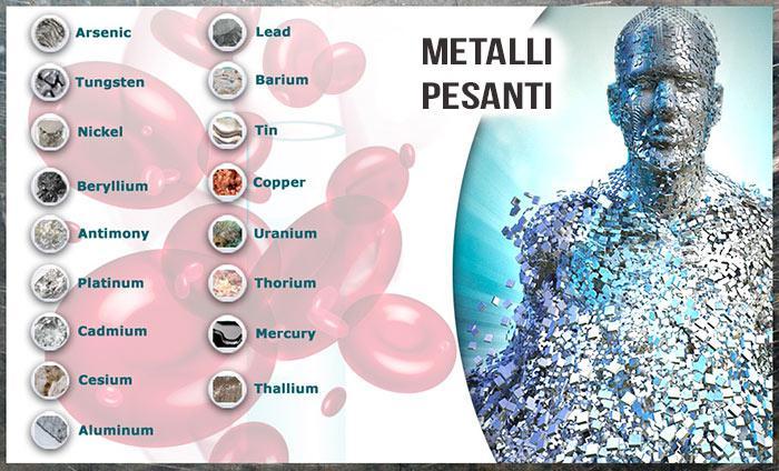 lista dei metalli pesanti