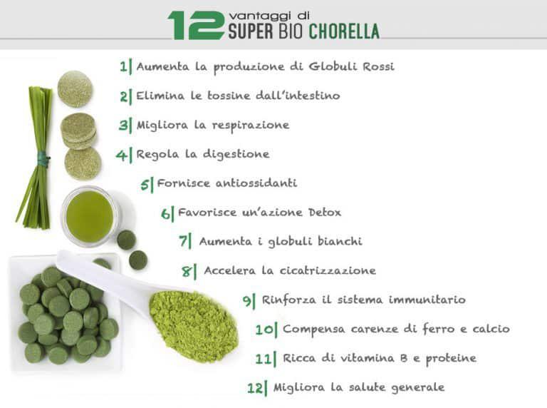 12 vantaggi derivanti dall'assunzione di chlorella