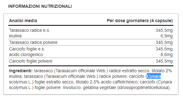 esempio etichetta nutrizionale prodotto contenente tarassaco e cardo mariano