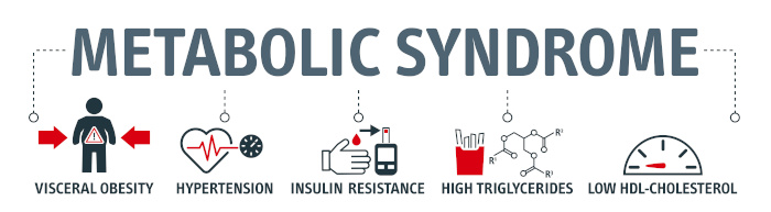 Sindrome Metabolica Sintomi